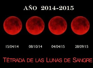 2014/2015 blood moon tetrad